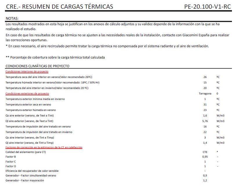 CRE Resumen de cargas térmicas Seit Instalaciones