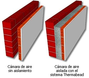 Imagen de camara de aire con aislamiento