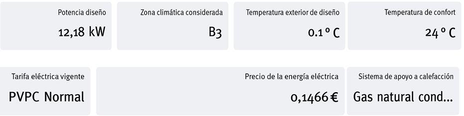 Grafico de cálculo de Seit Instalaciones potencia